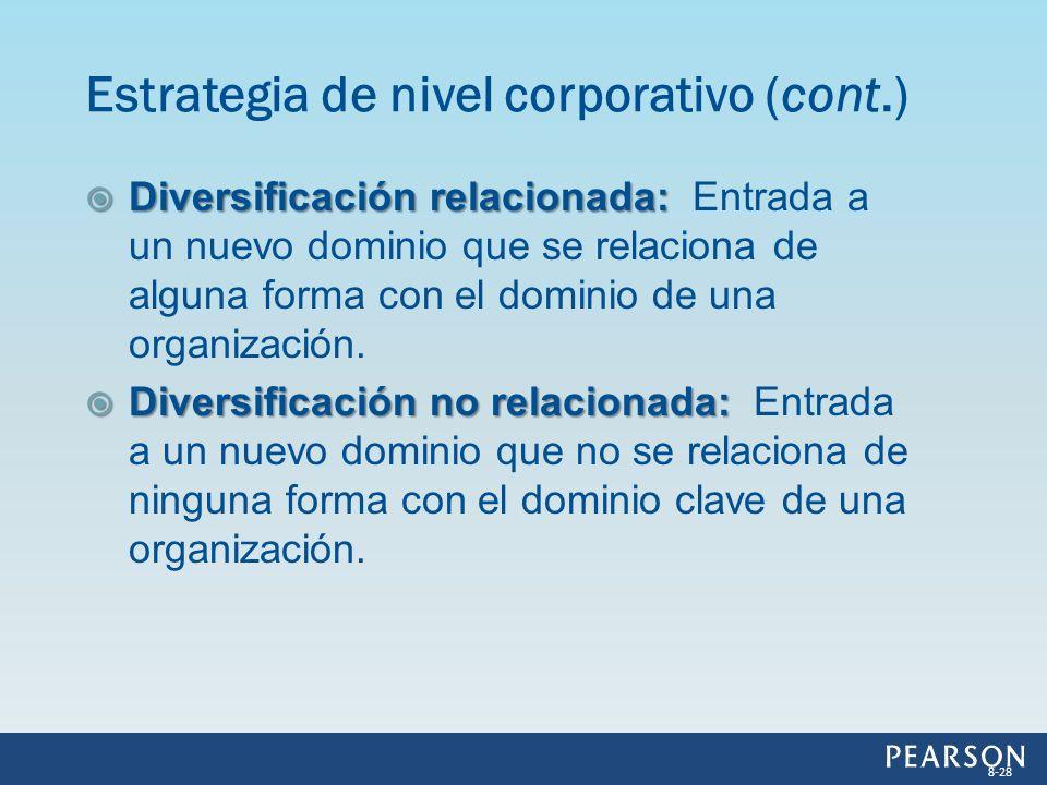 Diversificación relacionada: Diversificación relacionada: Entrada a un nuevo dominio que se relaciona de alguna forma con el dominio de una organizaci
