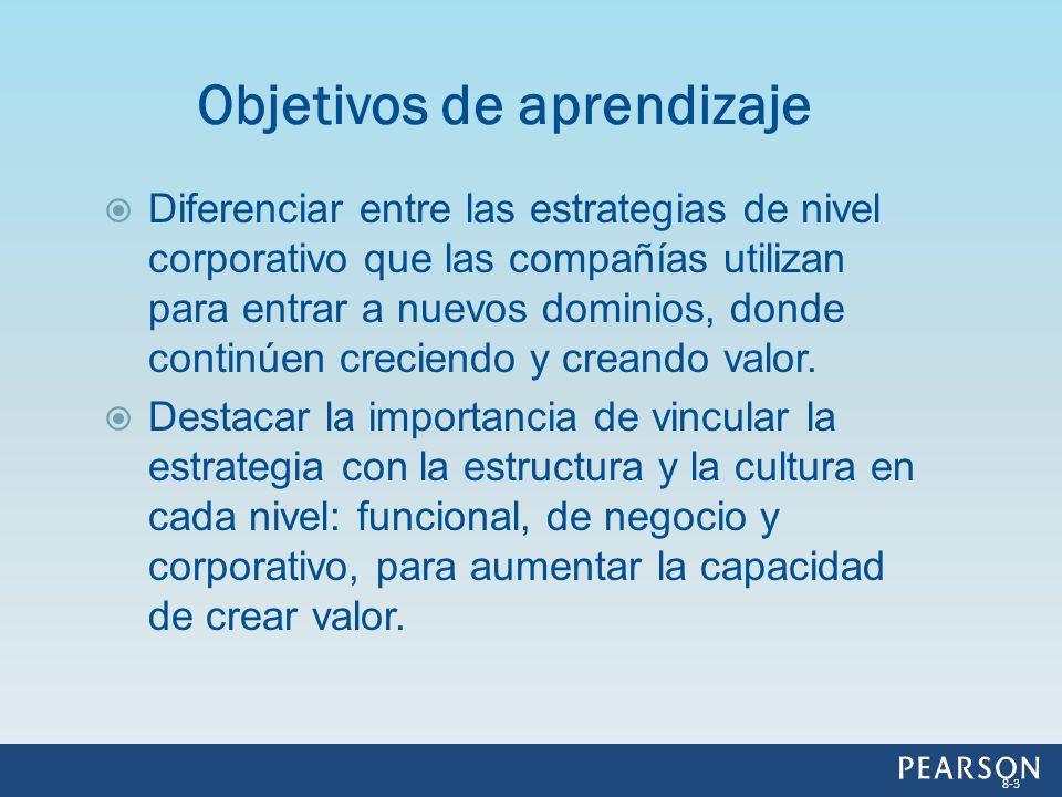 Diferenciar entre las estrategias de nivel corporativo que las compañías utilizan para entrar a nuevos dominios, donde continúen creciendo y creando v