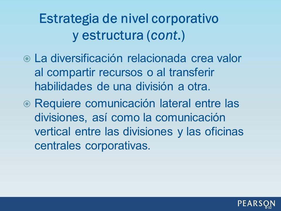 La diversificación relacionada crea valor al compartir recursos o al transferir habilidades de una división a otra. Requiere comunicación lateral entr