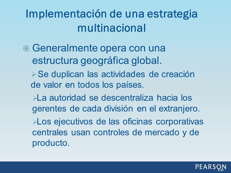 Generalmente opera con una estructura geográfica global. Se duplican las actividades de creación de valor en todos los países. La autoridad se descent