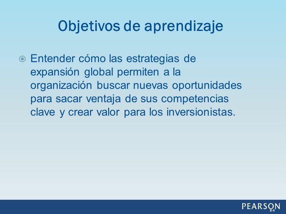 Entender cómo las estrategias de expansión global permiten a la organización buscar nuevas oportunidades para sacar ventaja de sus competencias clave