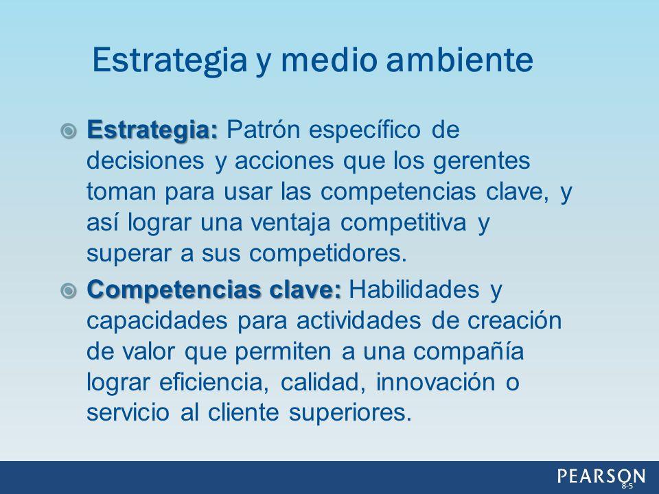 Estrategia: Estrategia: Patrón específico de decisiones y acciones que los gerentes toman para usar las competencias clave, y así lograr una ventaja c