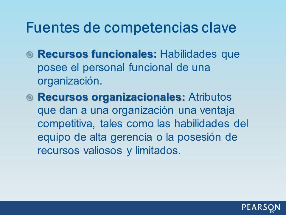 Recursos funcionales Recursos funcionales: Habilidades que posee el personal funcional de una organización. Recursos organizacionales: Recursos organi