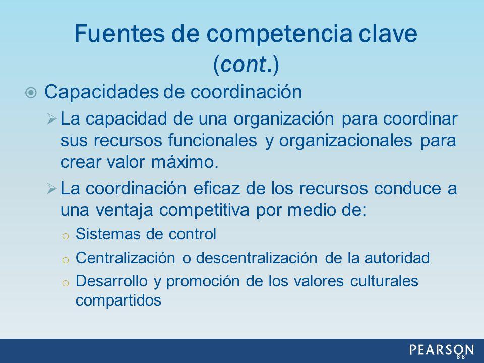Capacidades de coordinación La capacidad de una organización para coordinar sus recursos funcionales y organizacionales para crear valor máximo. La co