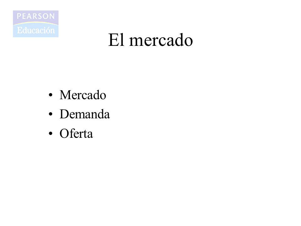 Comentario introductorio El capítulo establece los tres conceptos básicos para iniciar el estudio del campo microeconómico, que son el mercado, la oferta y la demanda.