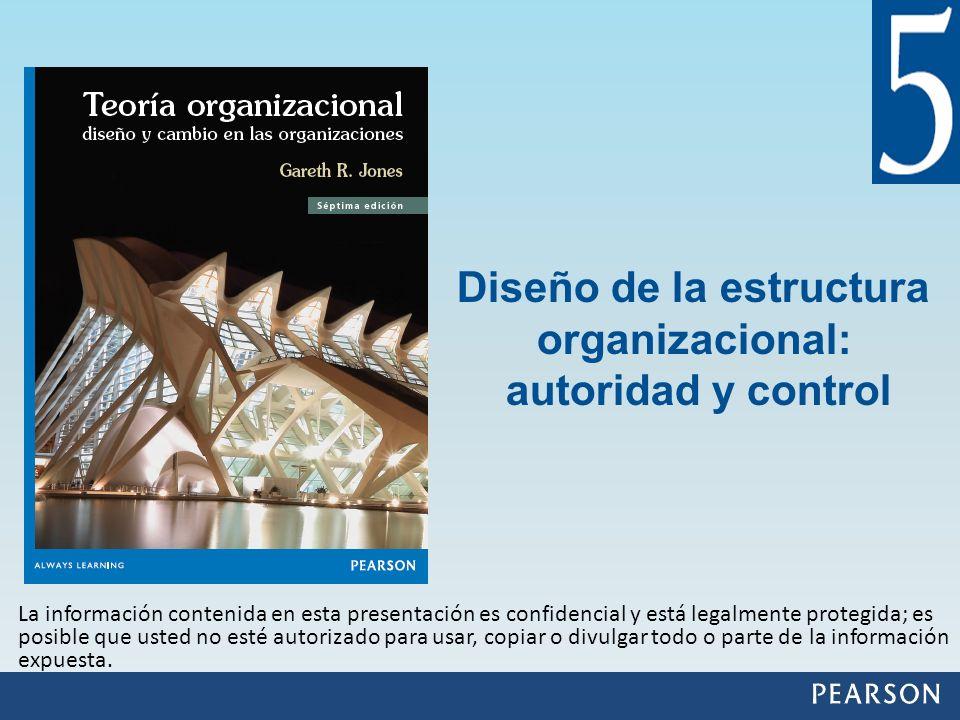 Diseño de la estructura organizacional: autoridad y control La información contenida en esta presentación es confidencial y está legalmente protegida;