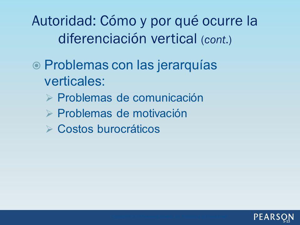 Problemas con las jerarquías verticales: Problemas de comunicación Problemas de motivación Costos burocráticos Autoridad: Cómo y por qué ocurre la dif