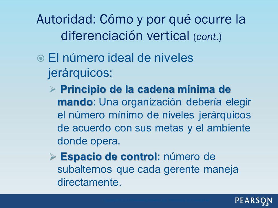 El número ideal de niveles jerárquicos: Principio de la cadena mínima de mando Principio de la cadena mínima de mando: Una organización debería elegir