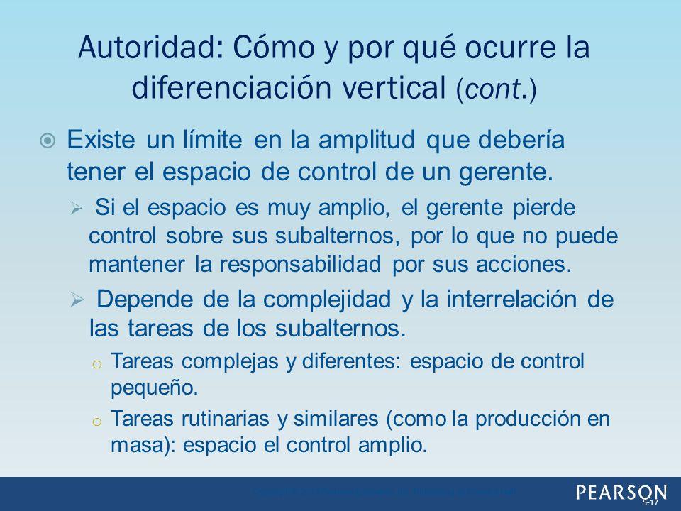 Existe un límite en la amplitud que debería tener el espacio de control de un gerente. Si el espacio es muy amplio, el gerente pierde control sobre su