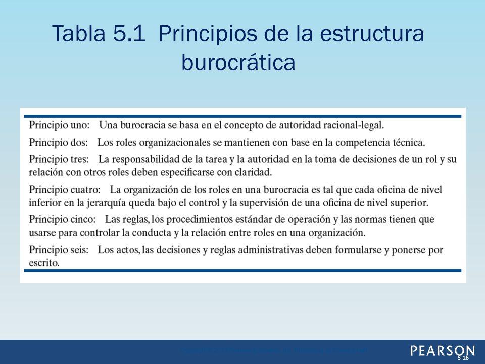 Tabla 5.1 Principios de la estructura burocrática Copyright © 2013 Pearson Education, Inc. Publishing as Prentice Hall 5-26
