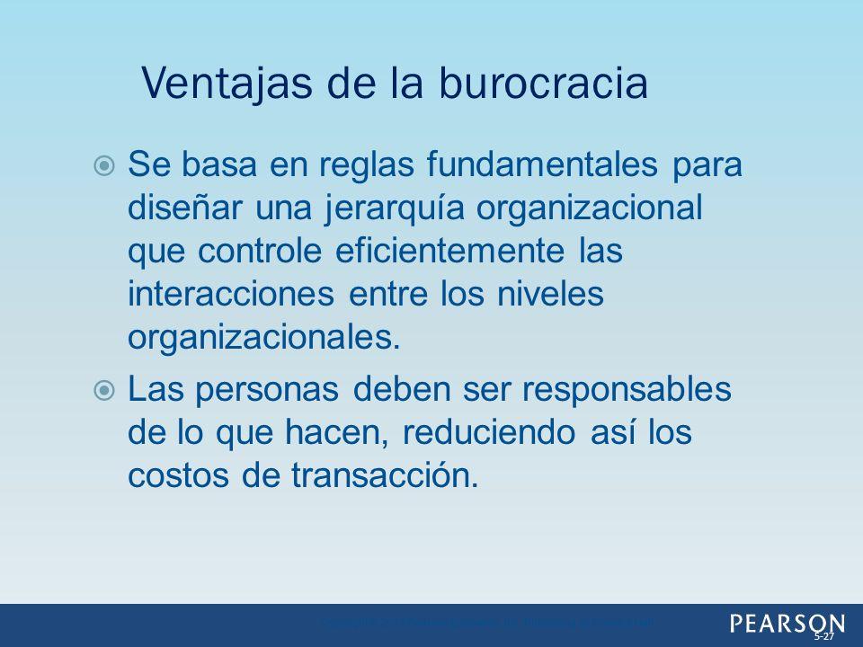 Se basa en reglas fundamentales para diseñar una jerarquía organizacional que controle eficientemente las interacciones entre los niveles organizacion