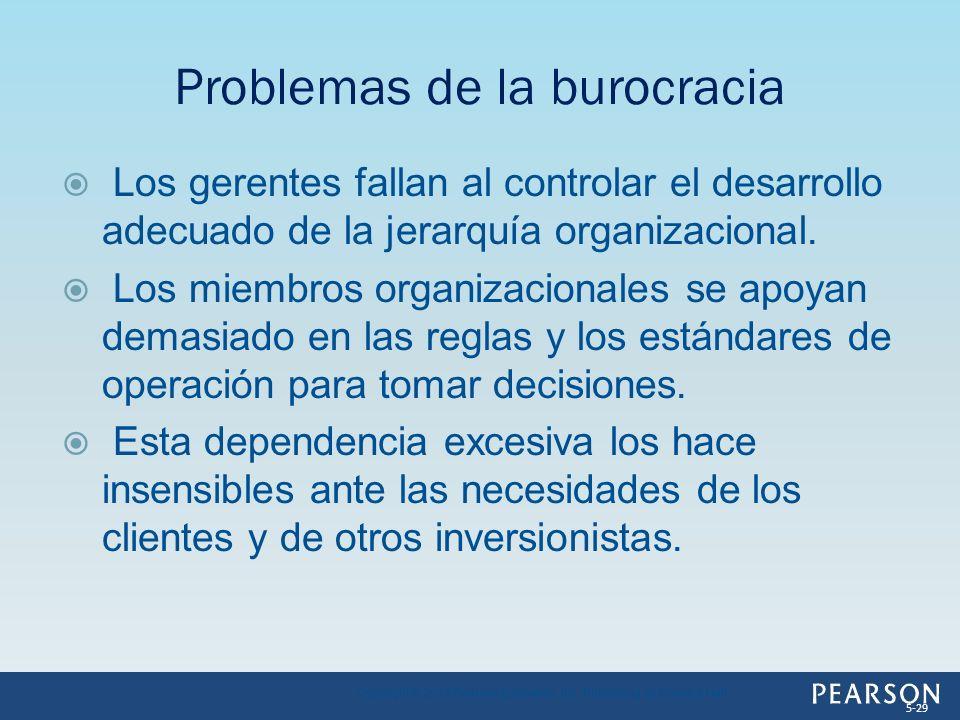 Los gerentes fallan al controlar el desarrollo adecuado de la jerarquía organizacional. Los miembros organizacionales se apoyan demasiado en las regla