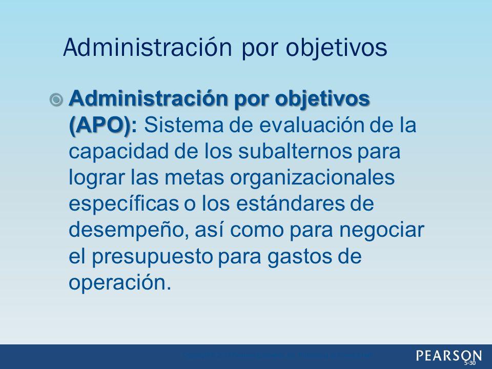 Administración por objetivos (APO) Administración por objetivos (APO): Sistema de evaluación de la capacidad de los subalternos para lograr las metas
