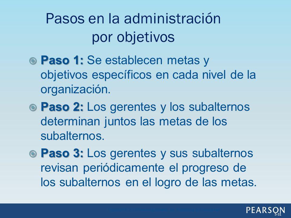 Paso 1: Paso 1: Se establecen metas y objetivos específicos en cada nivel de la organización. Paso 2: Paso 2: Los gerentes y los subalternos determina