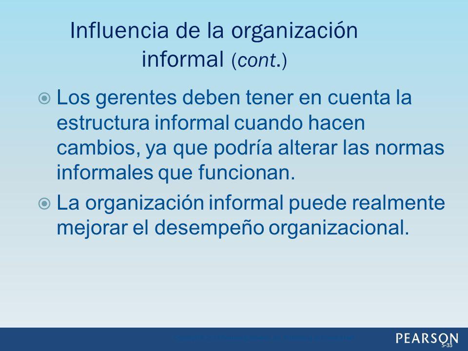 Los gerentes deben tener en cuenta la estructura informal cuando hacen cambios, ya que podría alterar las normas informales que funcionan. La organiza