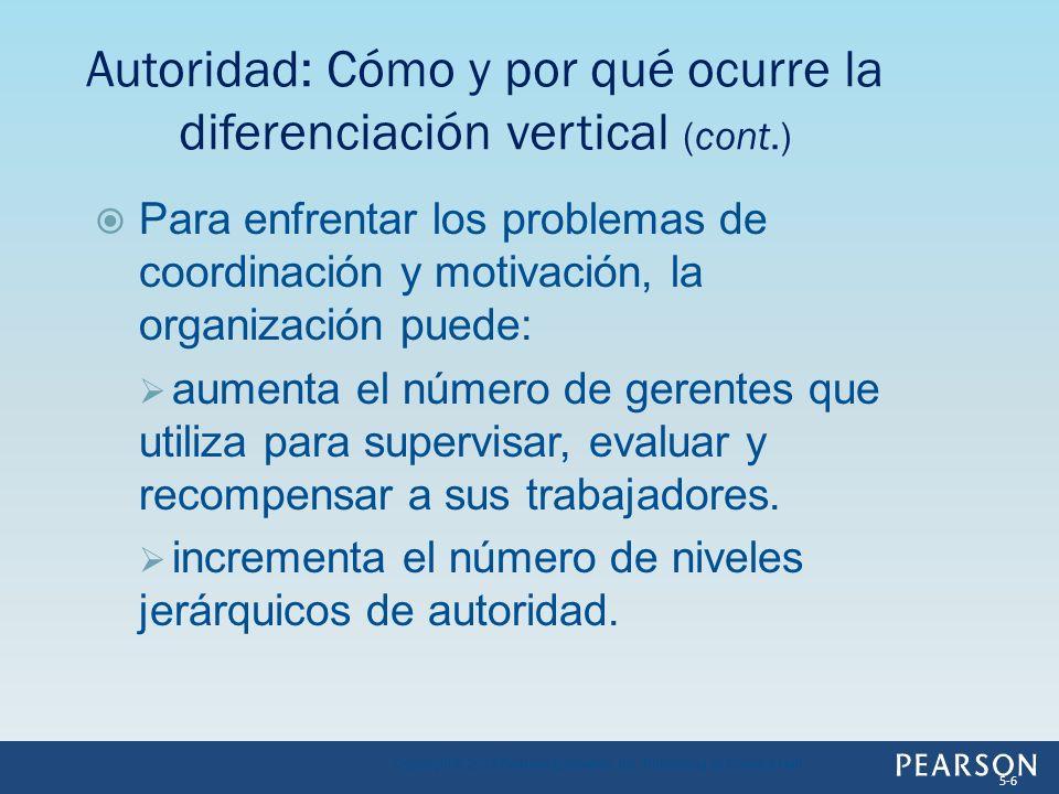 Limitaciones de tamaño y altura Organización vertical Organización vertical: una organización donde la jerarquía presenta muchos niveles en relación con su tamaño.