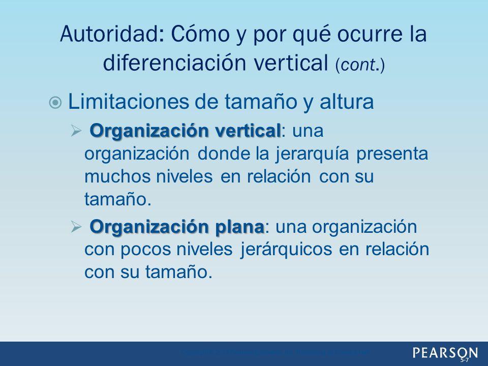 Limitaciones de tamaño y altura Organización vertical Organización vertical: una organización donde la jerarquía presenta muchos niveles en relación c