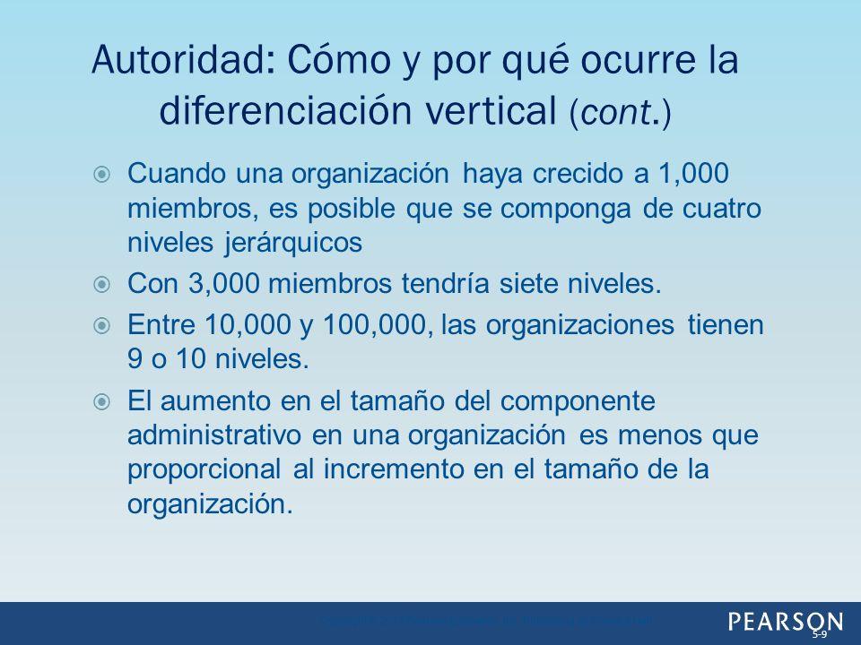 Cuando una organización haya crecido a 1,000 miembros, es posible que se componga de cuatro niveles jerárquicos Con 3,000 miembros tendría siete nivel