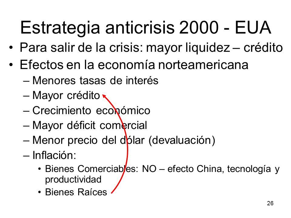 26 Estrategia anticrisis 2000 - EUA Para salir de la crisis: mayor liquidez – crédito Efectos en la economía norteamericana –Menores tasas de interés