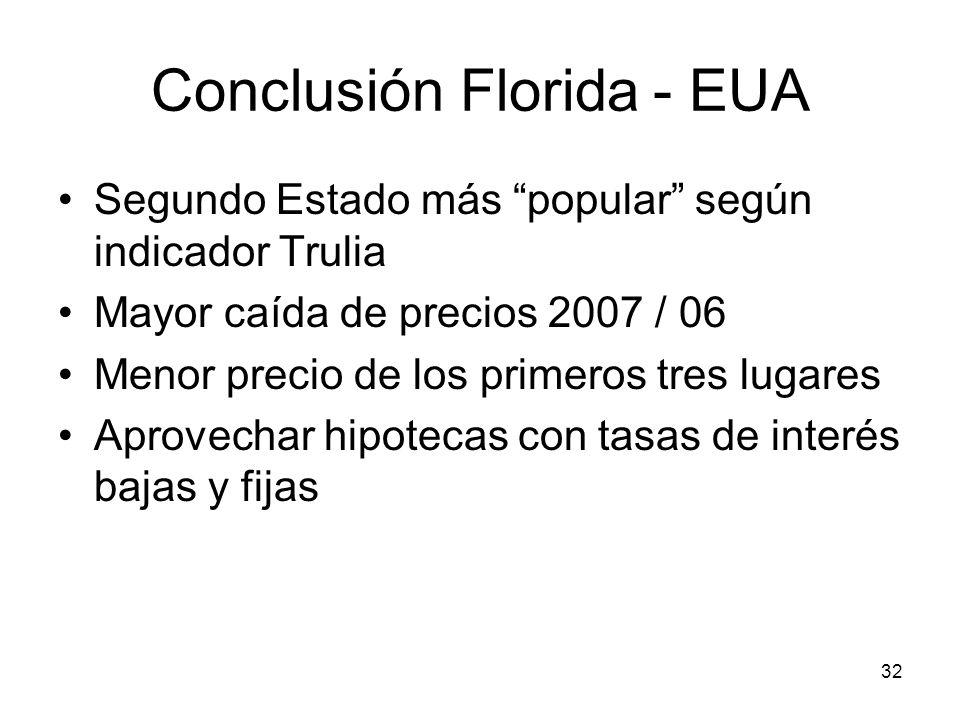 32 Conclusión Florida - EUA Segundo Estado más popular según indicador Trulia Mayor caída de precios 2007 / 06 Menor precio de los primeros tres lugar