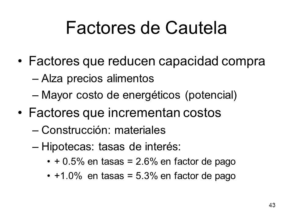 43 Factores de Cautela Factores que reducen capacidad compra –Alza precios alimentos –Mayor costo de energéticos (potencial) Factores que incrementan
