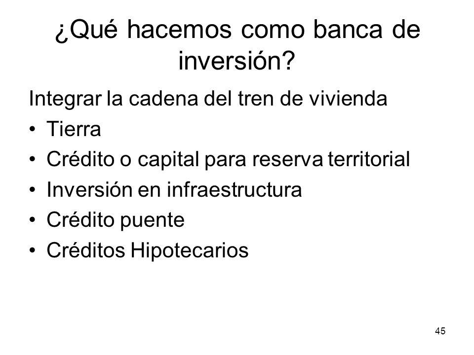 45 ¿Qué hacemos como banca de inversión? Integrar la cadena del tren de vivienda Tierra Crédito o capital para reserva territorial Inversión en infrae