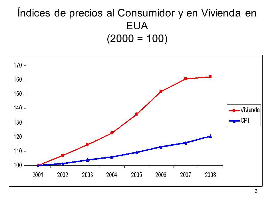 6 Índices de precios al Consumidor y en Vivienda en EUA (2000 = 100)
