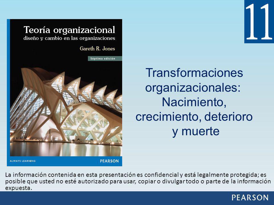 Transformaciones organizacionales: Nacimiento, crecimiento, deterioro y muerte La información contenida en esta presentación es confidencial y está le