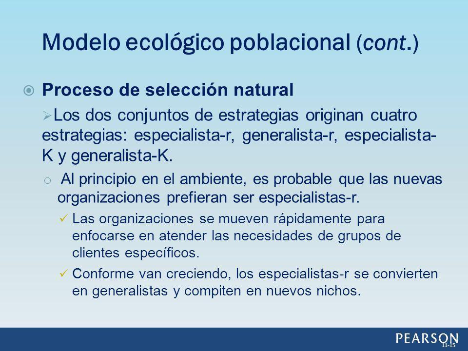 Proceso de selección natural Los dos conjuntos de estrategias originan cuatro estrategias: especialista-r, generalista-r, especialista- K y generalist