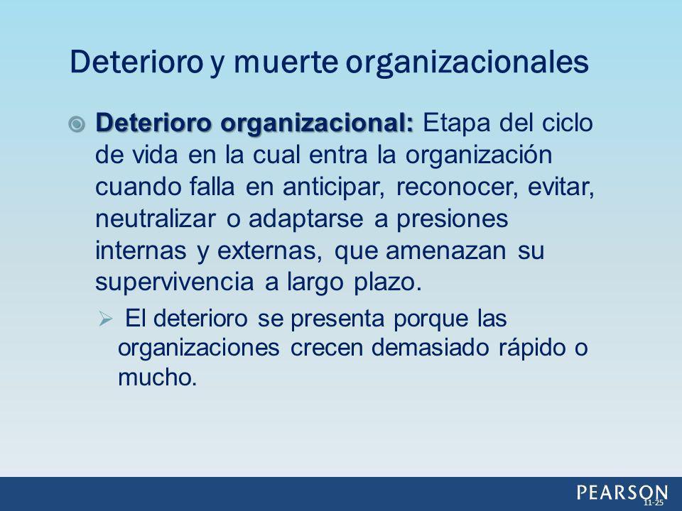 Deterioro organizacional: Deterioro organizacional: Etapa del ciclo de vida en la cual entra la organización cuando falla en anticipar, reconocer, evi