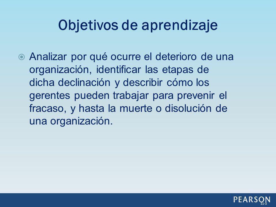 Ciclo de vida organizacional: Ciclo de vida organizacional: Secuencia de etapas de crecimiento y desarrollo por la que pueden pasar las organizaciones.