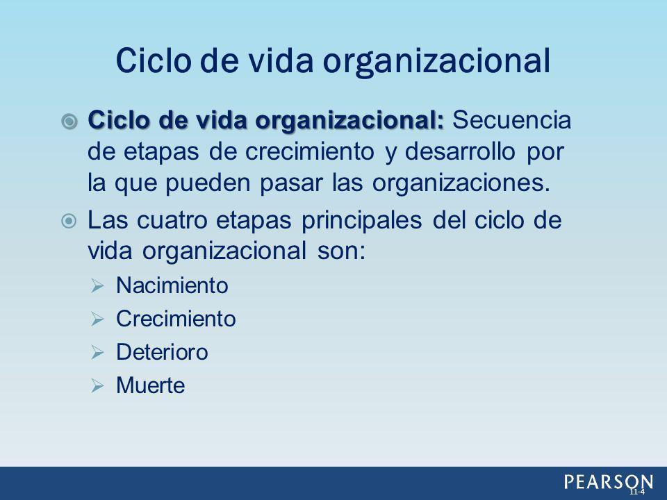 Deterioro organizacional: Deterioro organizacional: Etapa del ciclo de vida en la cual entra la organización cuando falla en anticipar, reconocer, evitar, neutralizar o adaptarse a presiones internas y externas, que amenazan su supervivencia a largo plazo.