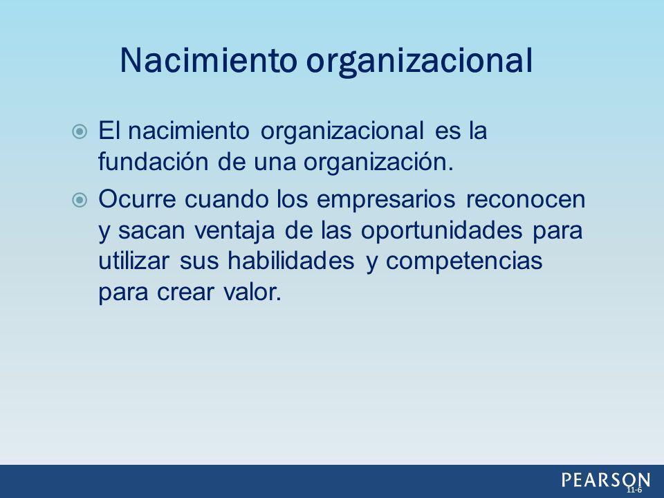El nacimiento organizacional es la fundación de una organización. Ocurre cuando los empresarios reconocen y sacan ventaja de las oportunidades para ut