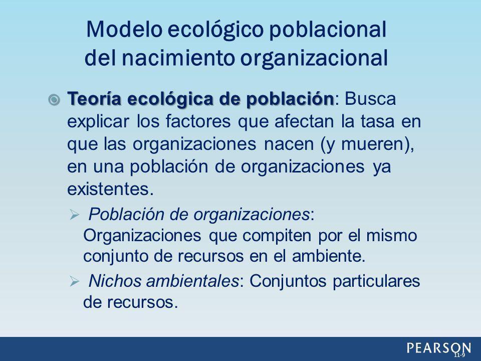 Teoría ecológica de población Teoría ecológica de población: Busca explicar los factores que afectan la tasa en que las organizaciones nacen (y mueren