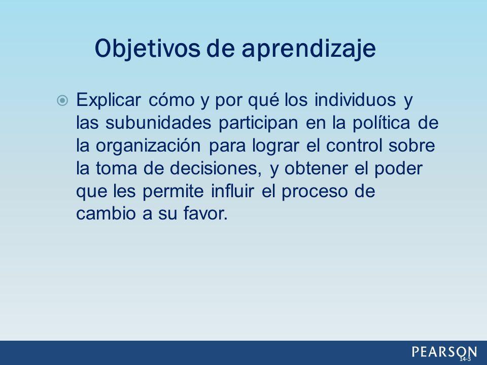 Explicar cómo y por qué los individuos y las subunidades participan en la política de la organización para lograr el control sobre la toma de decision
