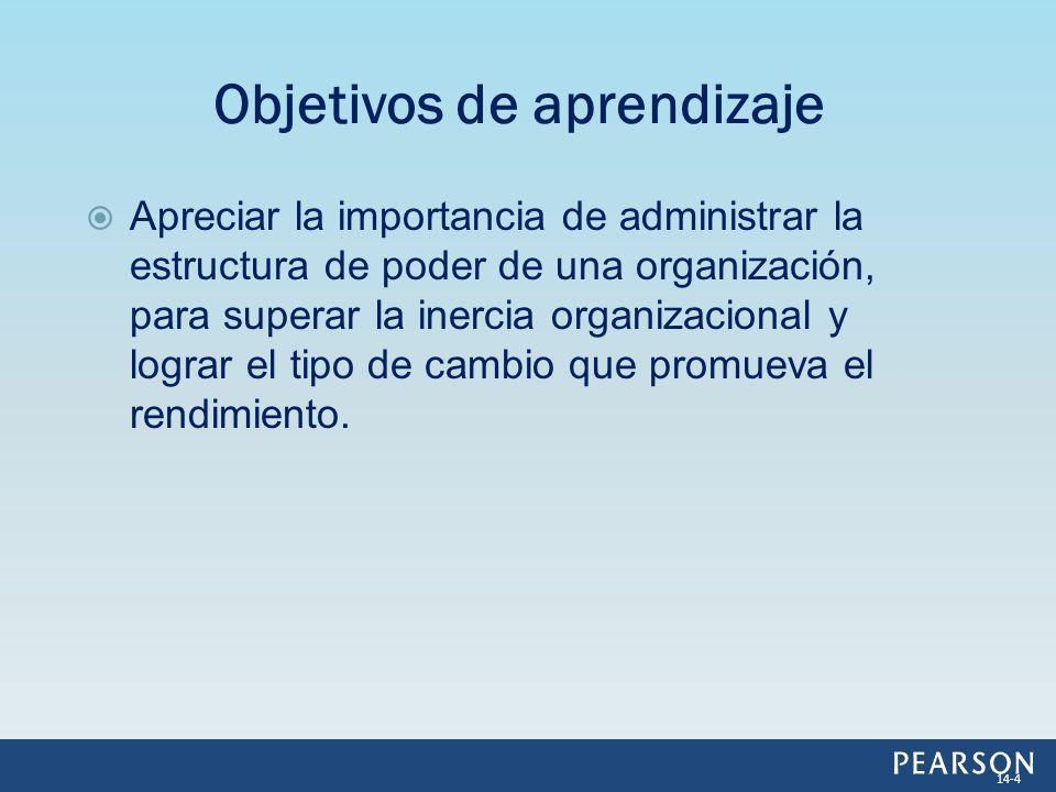 Apreciar la importancia de administrar la estructura de poder de una organización, para superar la inercia organizacional y lograr el tipo de cambio q