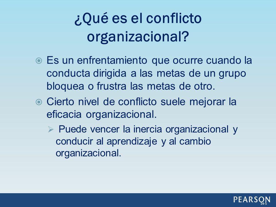 Es un enfrentamiento que ocurre cuando la conducta dirigida a las metas de un grupo bloquea o frustra las metas de otro. Cierto nivel de conflicto sue