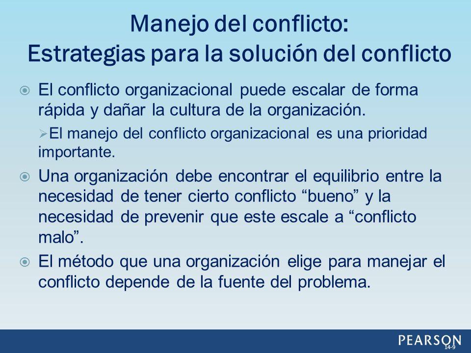 El conflicto organizacional puede escalar de forma rápida y dañar la cultura de la organización. El manejo del conflicto organizacional es una priorid