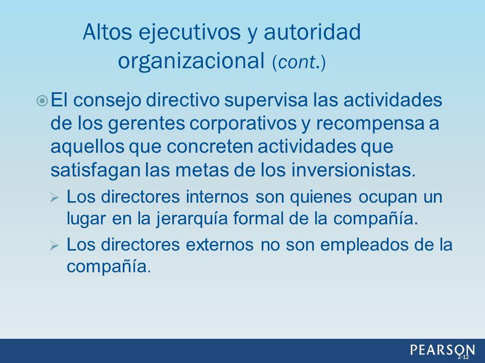 El consejo directivo supervisa las actividades de los gerentes corporativos y recompensa a aquellos que concreten actividades que satisfagan las metas