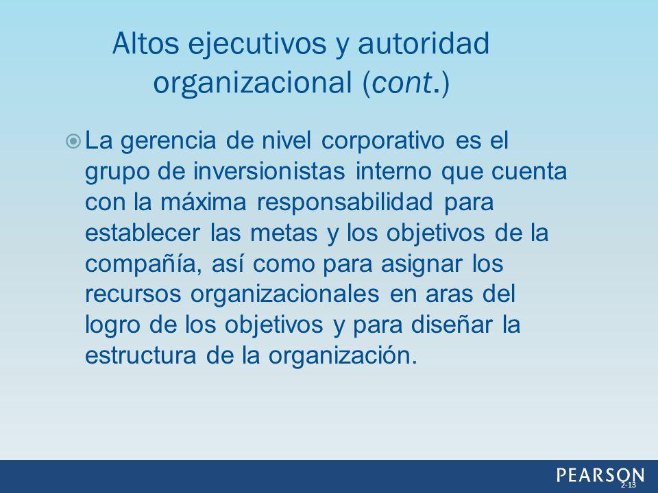 La gerencia de nivel corporativo es el grupo de inversionistas interno que cuenta con la máxima responsabilidad para establecer las metas y los objeti