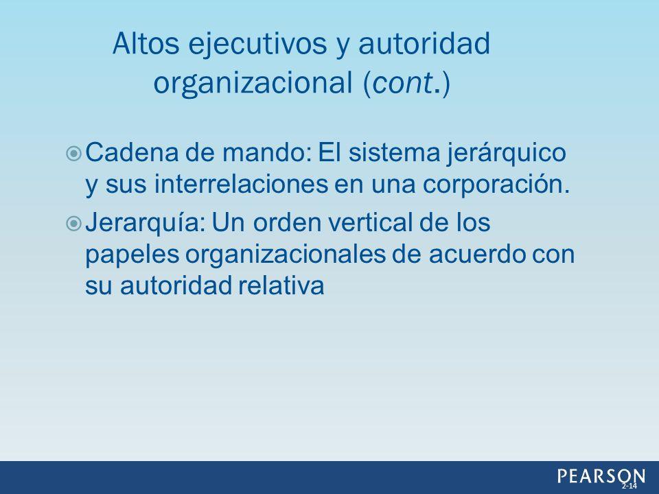 Cadena de mando: El sistema jerárquico y sus interrelaciones en una corporación. Jerarquía: Un orden vertical de los papeles organizacionales de acuer