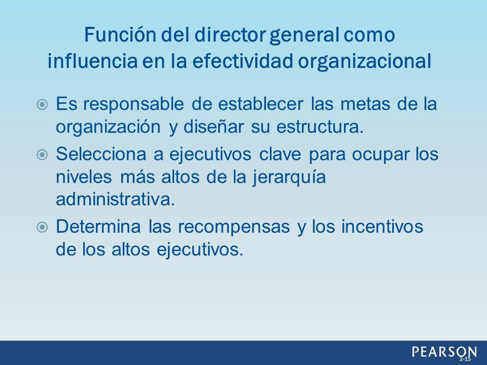 Es responsable de establecer las metas de la organización y diseñar su estructura. Selecciona a ejecutivos clave para ocupar los niveles más altos de