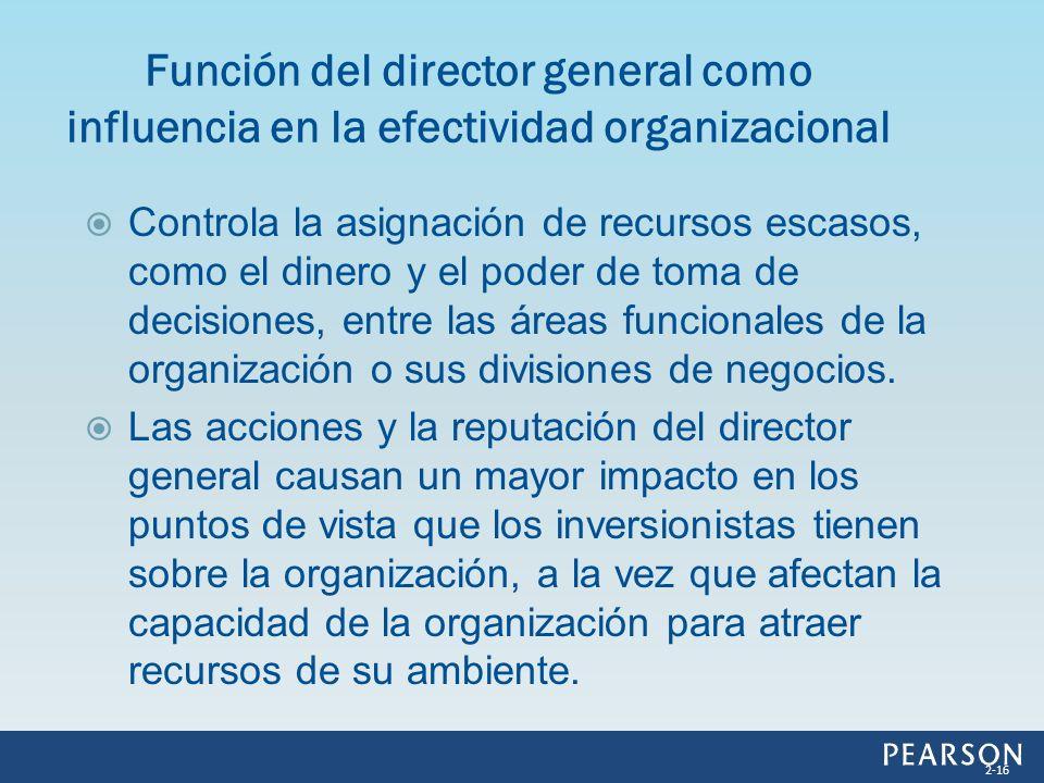 Controla la asignación de recursos escasos, como el dinero y el poder de toma de decisiones, entre las áreas funcionales de la organización o sus divi