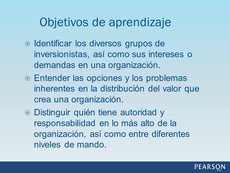 Identificar los diversos grupos de inversionistas, así como sus intereses o demandas en una organización. Entender las opciones y los problemas inhere