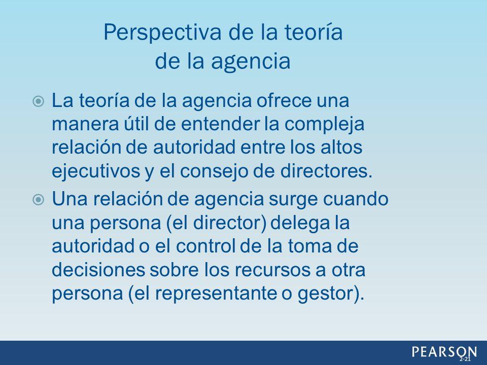 La teoría de la agencia ofrece una manera útil de entender la compleja relación de autoridad entre los altos ejecutivos y el consejo de directores. Un