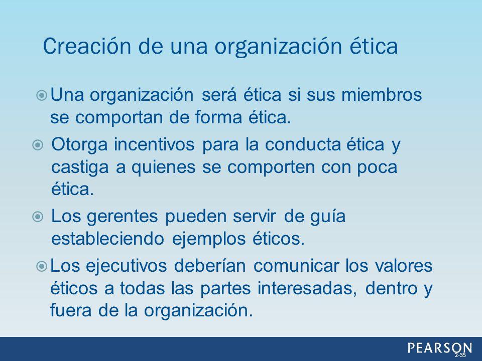 Una organización será ética si sus miembros se comportan de forma ética. Otorga incentivos para la conducta ética y castiga a quienes se comporten con