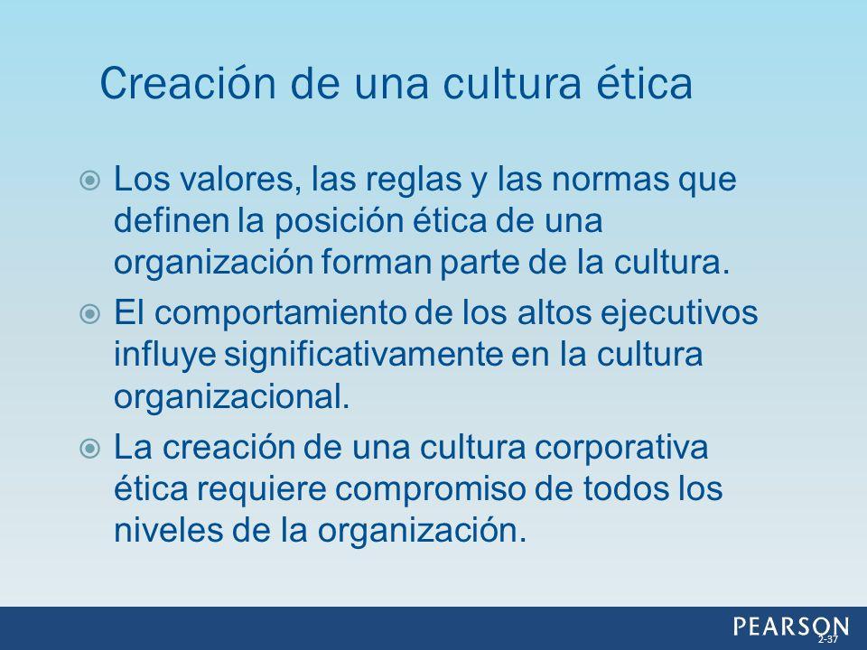 Los valores, las reglas y las normas que definen la posición ética de una organización forman parte de la cultura. El comportamiento de los altos ejec