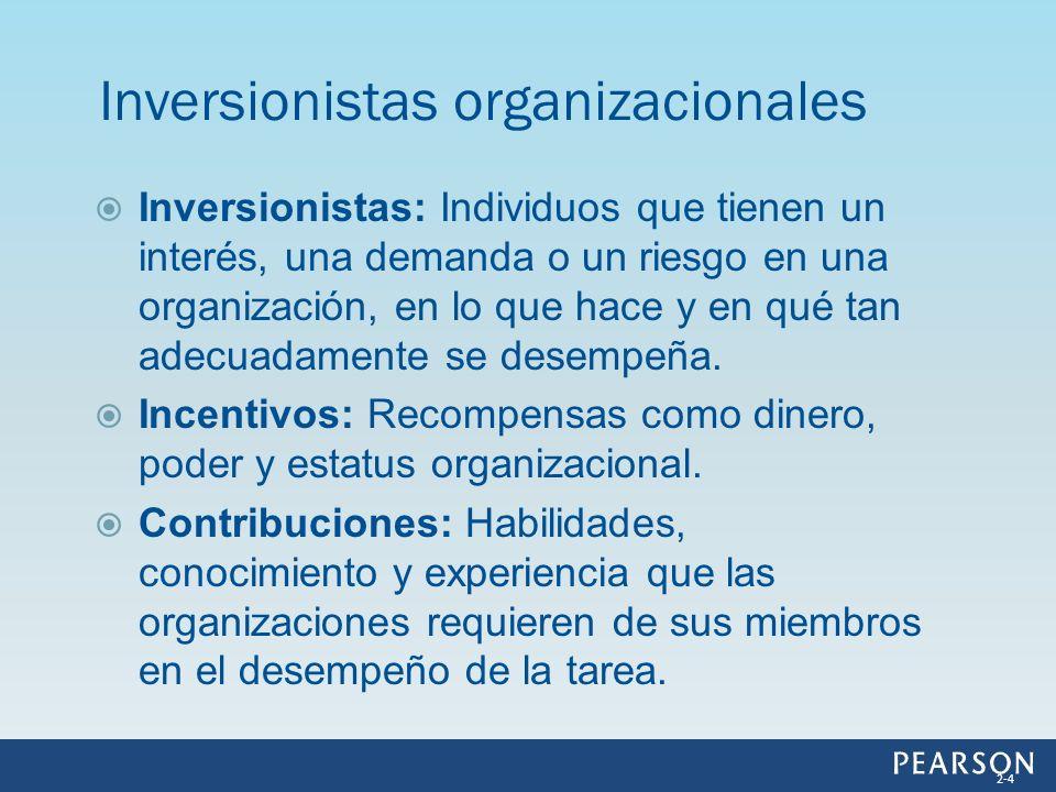 Es responsable de establecer las metas de la organización y diseñar su estructura.