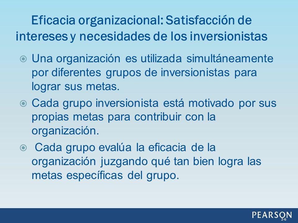 Evaluación de la organización Accionistas: Rendimiento sobre su inversión.