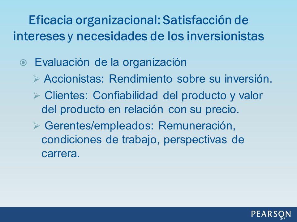 Evaluación de la organización Accionistas: Rendimiento sobre su inversión. Clientes: Confiabilidad del producto y valor del producto en relación con s